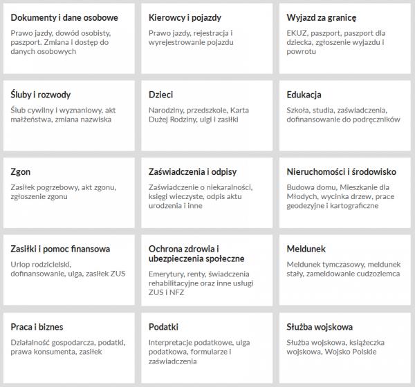 Obywatel.gov.pl - wszystkie kategorie usług