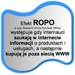 Efekt ROPO