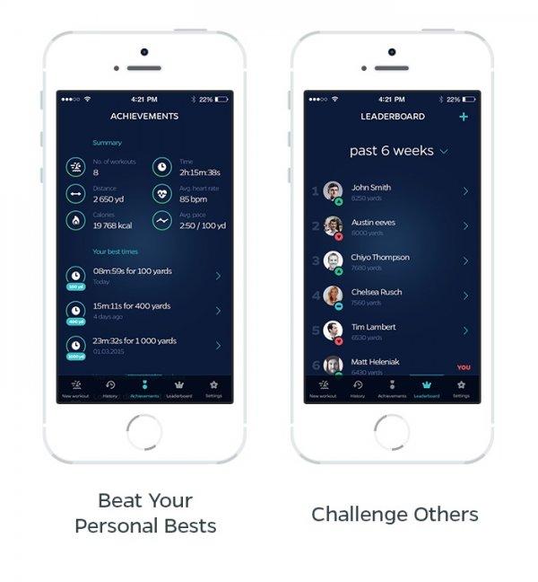 Moduły statystyczny i rywalizacyjny w aplikacji