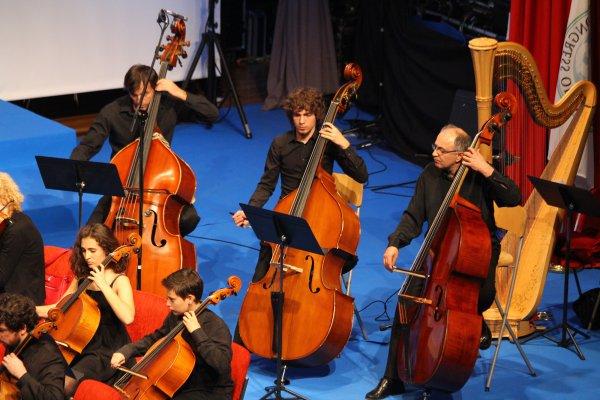 Orkiestra symfoniczna