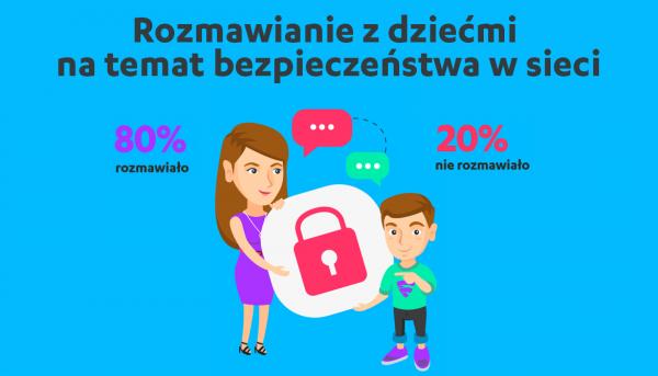 bezpieczny smartfon dla dziecka infografika 2