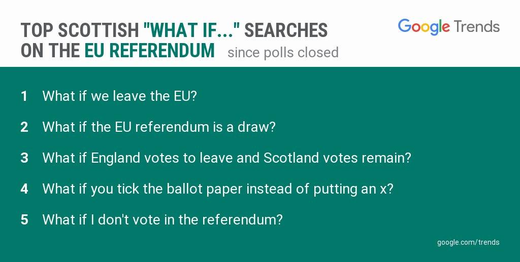 Szkocja UE