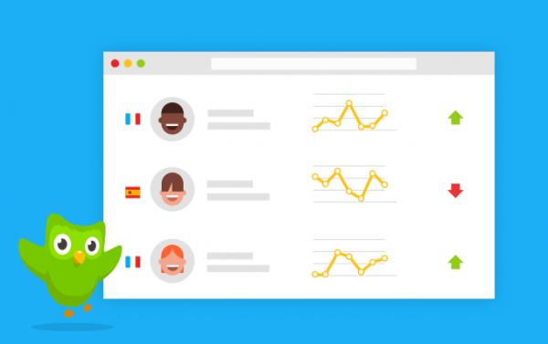 Monitorowanie postępów uczniów za pomocą Duolingo