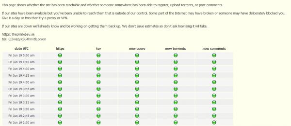 Status The Pirate Bay