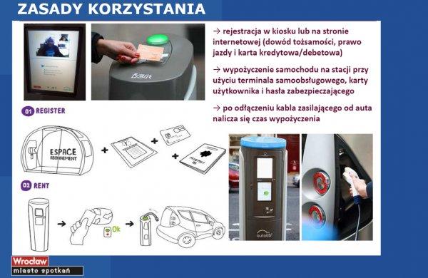 Wrocław - zasady korzystania z wypożyczalni aut elektrycznych