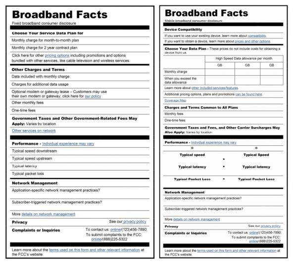 Tabelki FCC