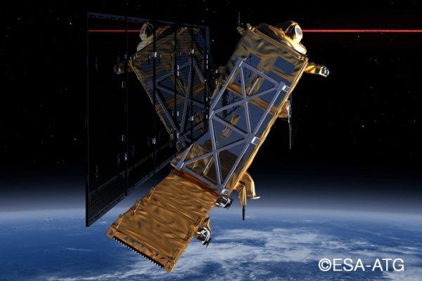 Satelita Copernicus