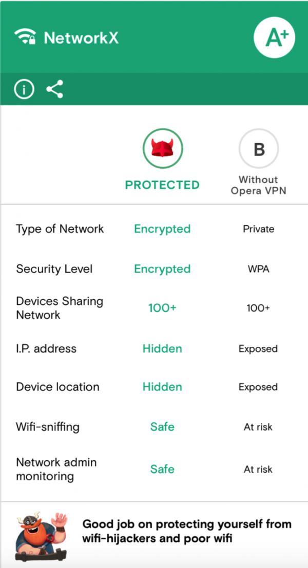 Wi-Fi - testowanie w Operze