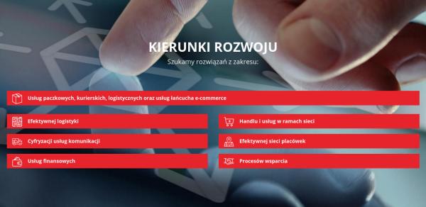 Poczta Polska - kierunki rozwoju