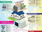 Gdzie Google najwięcej zarabia?