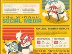 Social media i SEO/SEM muszą działać razem