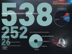 Wyniki działania Sztabu Antypirackiego w ostatnich miesiącach 2011 roku