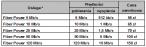 Niższe ceny i nowe parametry usług internetowych UPC