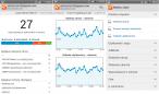 Google Analytics na Androidzie