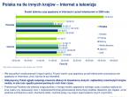 Internet vs Telewizja - Polska na tle innych krajów