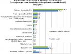 Preferencje wyborcze internautów