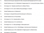 Lista laureatów konkursu 20 lat HP w Polsce