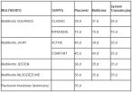 Koszty przelewów Sorbnet dla klientów indywidualnych