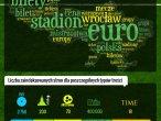 Euro 2012 z perspektywy wyszukiwarki Google - infografika
