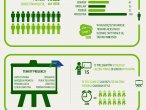 Roadshow Akademii Empathy - infografika