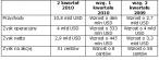 Intel: Porównanie wyników finansowych zgodnie z zasadami GAAP