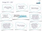 Strategia Netii 2012-2020