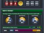 Infografika PayPal o graczach w USA