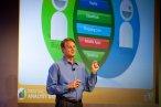 Prezes eBay John Danahoe mówi o strategii eBay