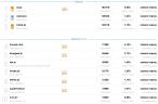 Ranking największych firm hostingowych