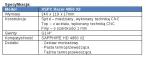 Specyfikacja bloku wodnego do grafiki firmy SAPPHIRE