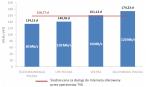 Analiza dostępu do internetu (80 Mb/s)
