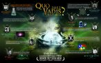 Social media - Quo Vadis 2012?