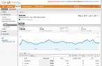 Nowa funkcja w Google Analytics