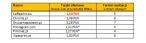Porównanie 6 drukarni internetowych ze względu na cenę wydruku teczki ofertowej oraz termin realizacji wydruku