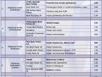Wyniki plebiscytu Złoty Bankier 2011