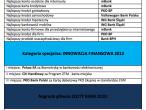 Poszczególni laureaci Gali Złotego Bankiera 2010