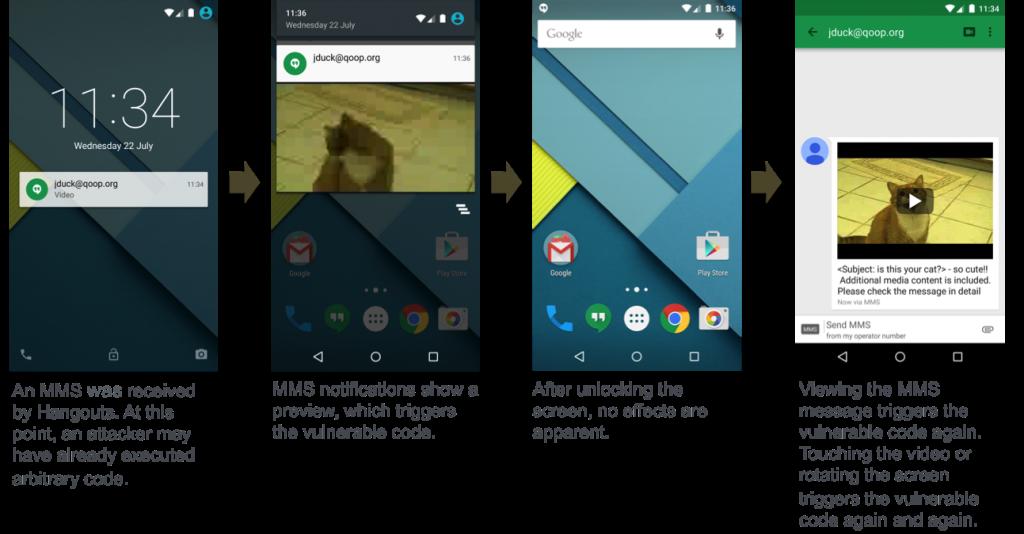 Atak na telefon Nexus 5 działający pod kontrolą systemu Android Lollipop 5.1.1. Źródło: Zimperium