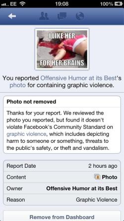 Przykład zgłoszenia zlekceważonego przez administratorów Facebooka