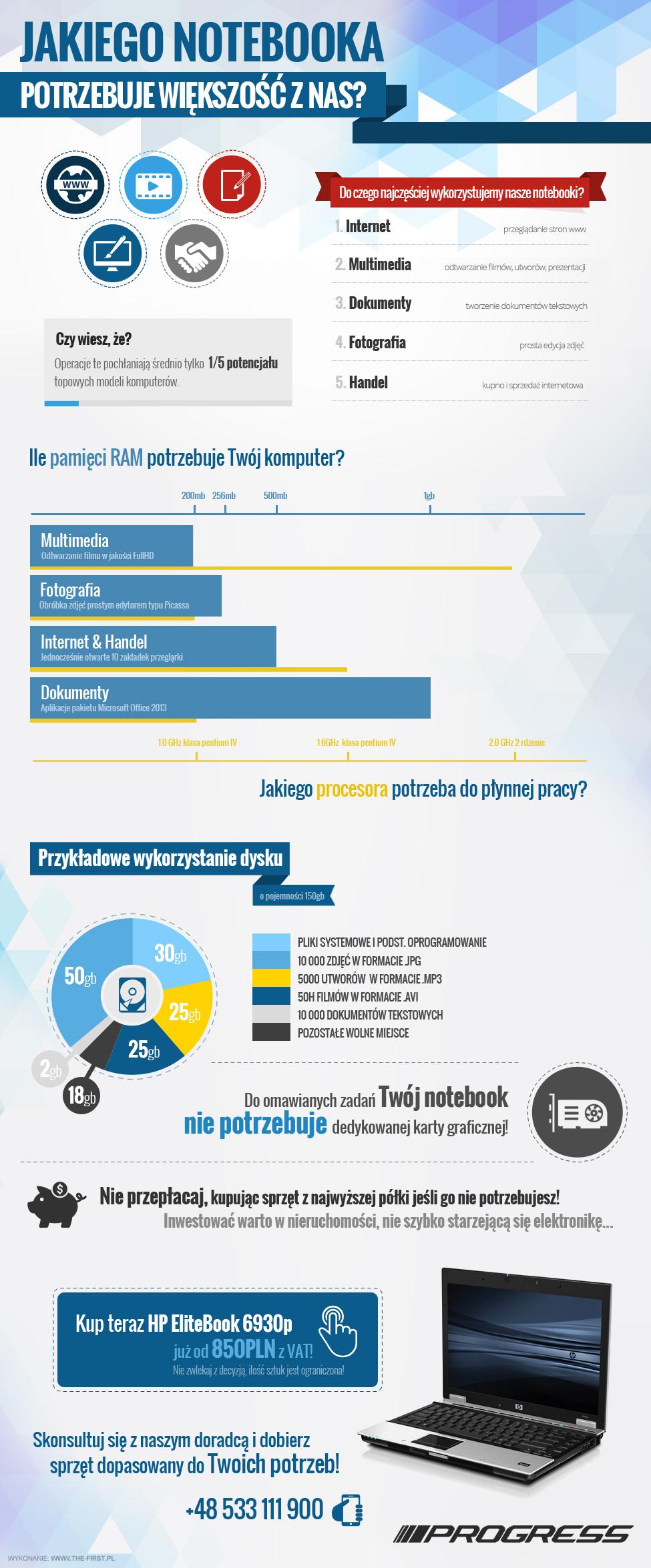 Jakiego notebooka potrzebuje większość z nas? - infografika