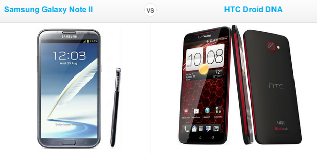 Galaxy Note II i HTC Droid DNA