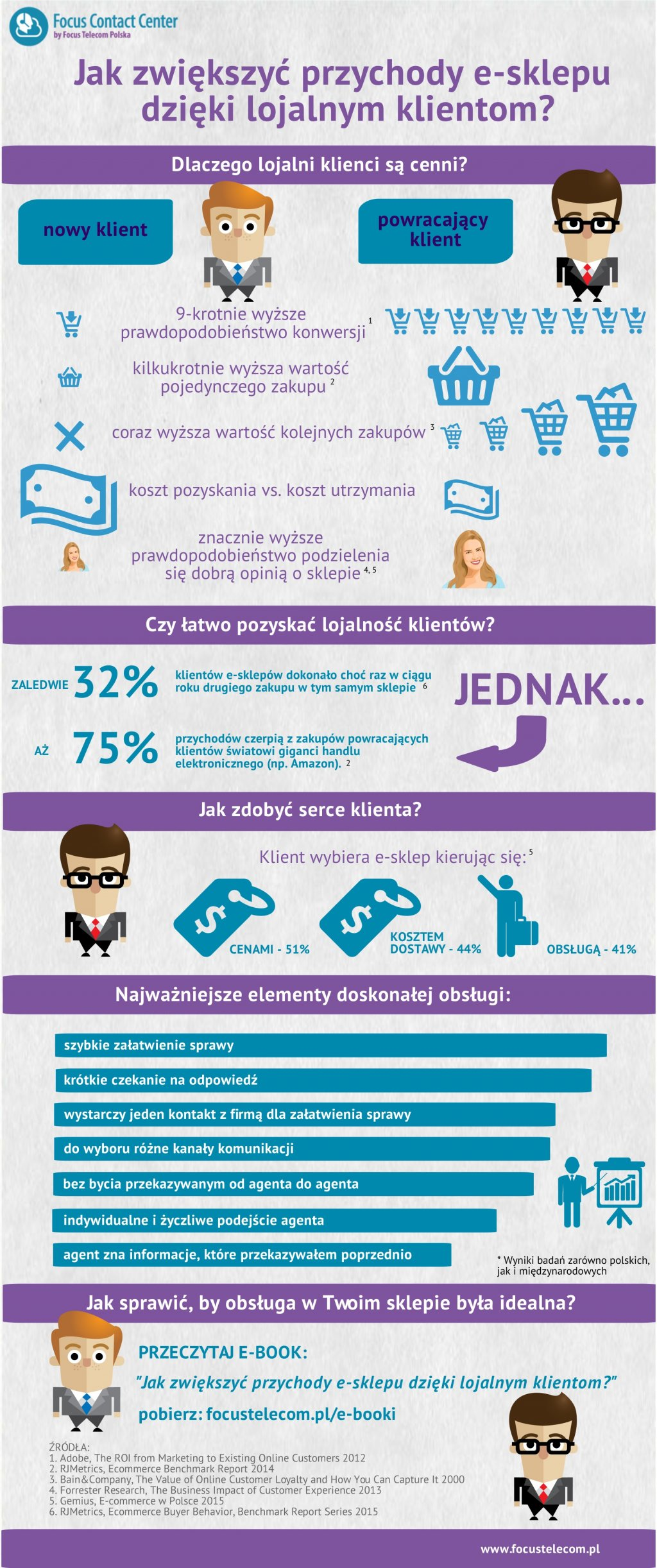 Jak zwiększyć przychody e-sklepu dzięki lojalnym klientom