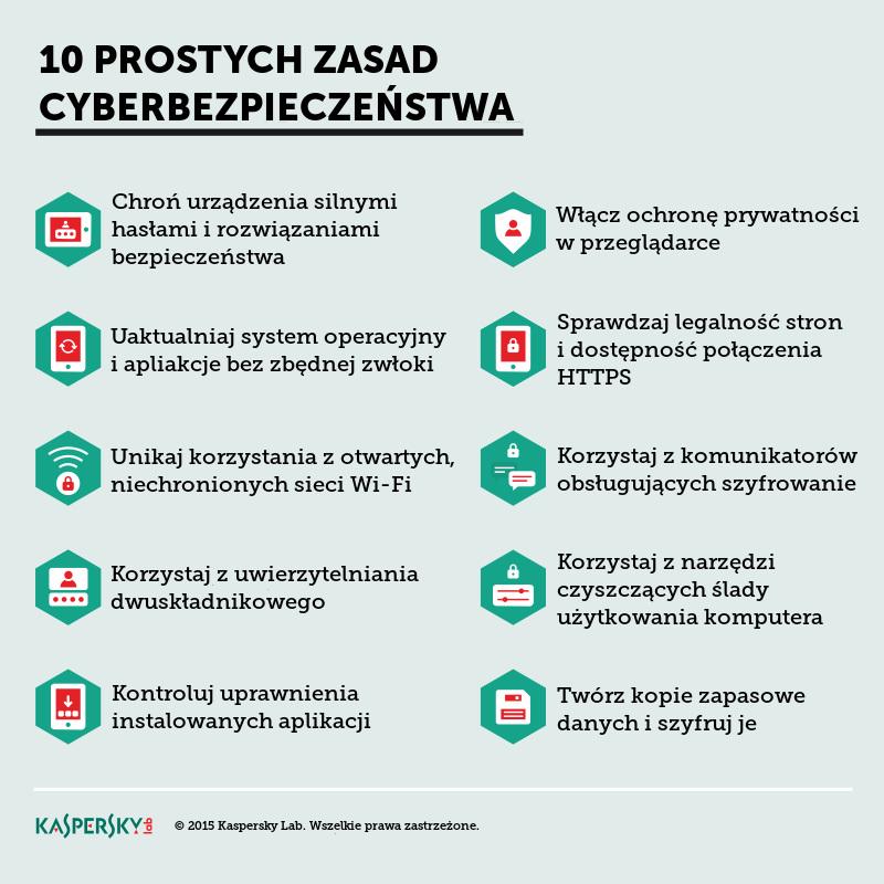10 prostych zasad cyberbezpieczeństwa