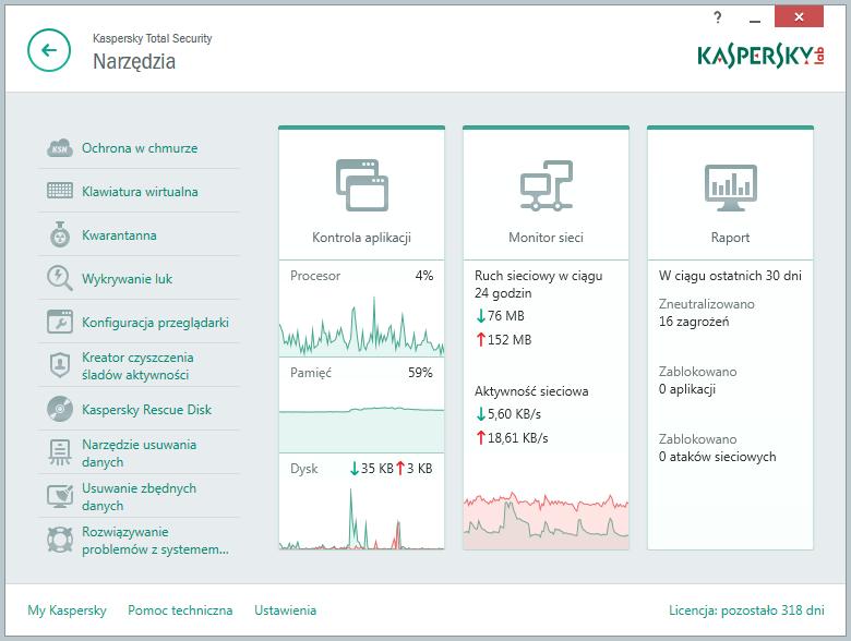 Kaspersky Total Security - narzędzia dodatkowe