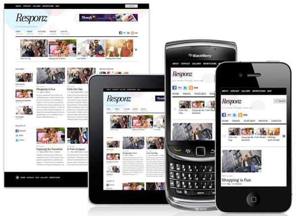 Responsive web design w praktyce