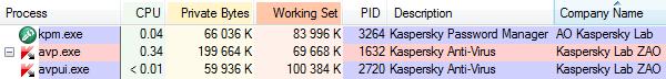 Kaspersky Total Security w stanie spoczynku