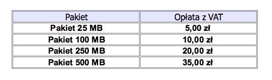 pakiety internetowe simplus, 36.6, mixplus