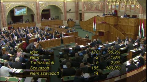 Węgry, Zgromadzenie Narodowe