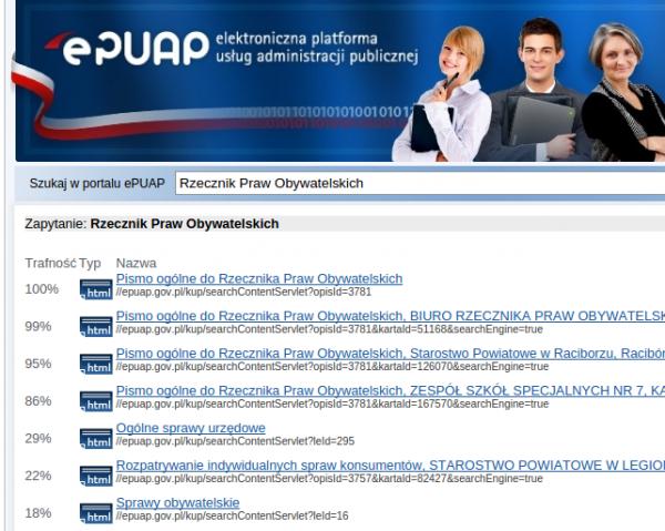 ePUAP - rzecnzik praw obywatelskich