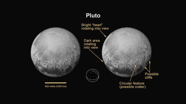 Pluton - intrygujące cechy