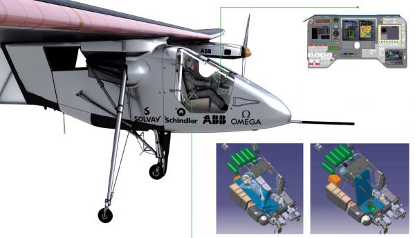 Solar Impulse 2 - kabina